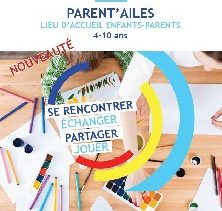 Espace de partage Parent'Ailes